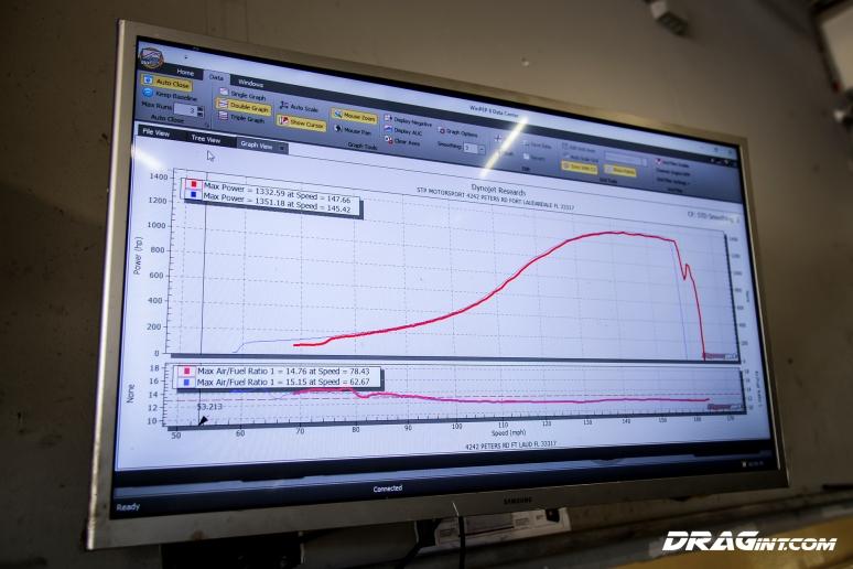 SHOP Project : DRAGint 1351HP 6 Speed Show – Street Custom